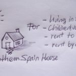 What to do with a southern Spain house
